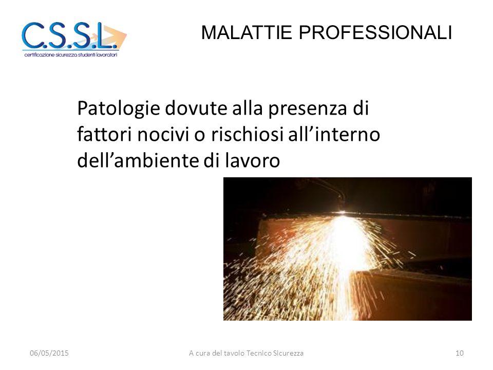 Patologie dovute alla presenza di fattori nocivi o rischiosi all'interno dell'ambiente di lavoro MALATTIE PROFESSIONALI 06/05/201510A cura del tavolo