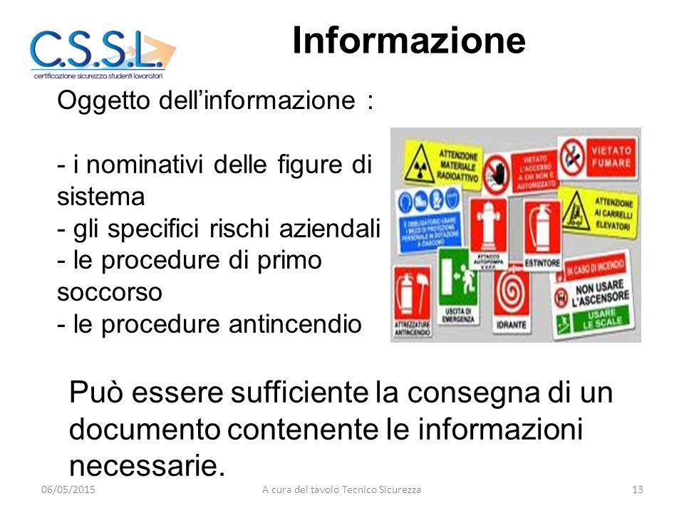 Può essere sufficiente la consegna di un documento contenente le informazioni necessarie. Informazione Oggetto dell'informazione : - i nominativi dell