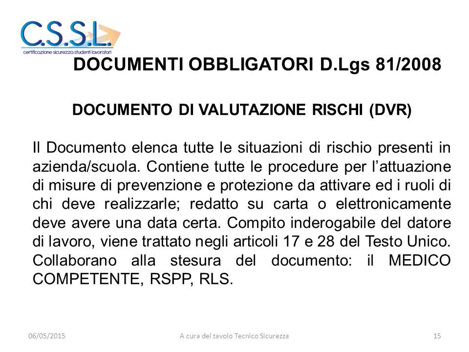 DOCUMENTO DI VALUTAZIONE RISCHI (DVR) Il Documento elenca tutte le situazioni di rischio presenti in azienda/scuola.