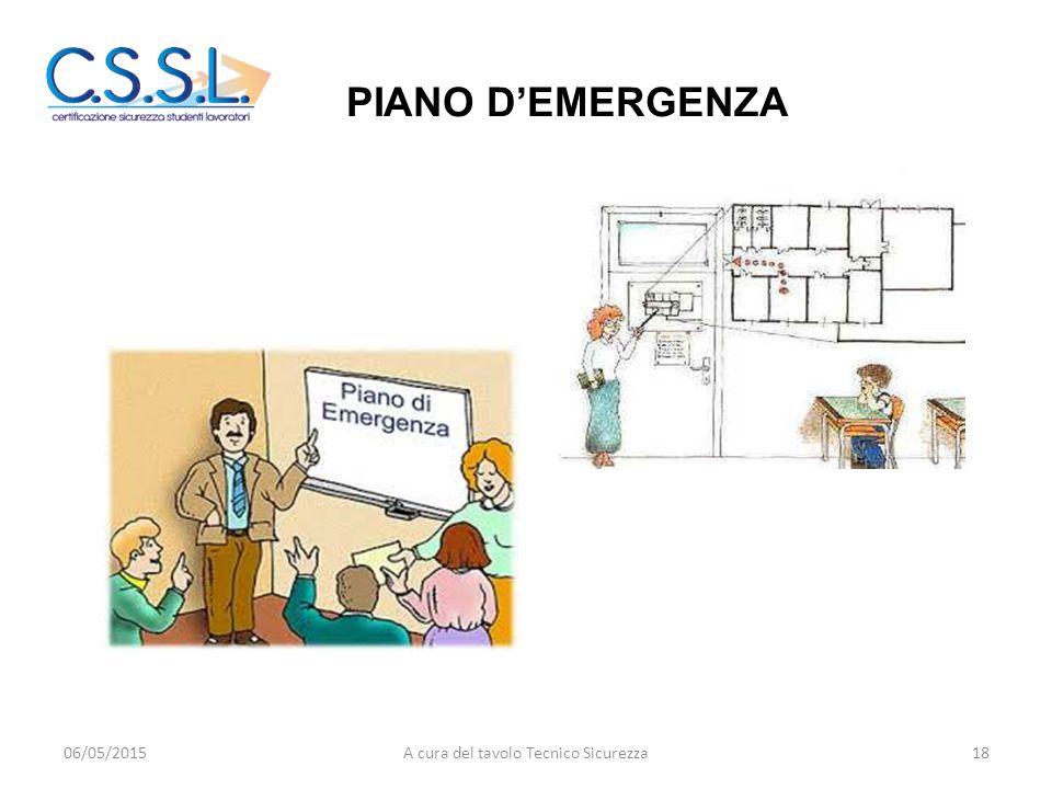 PIANO D'EMERGENZA 06/05/201518A cura del tavolo Tecnico Sicurezza