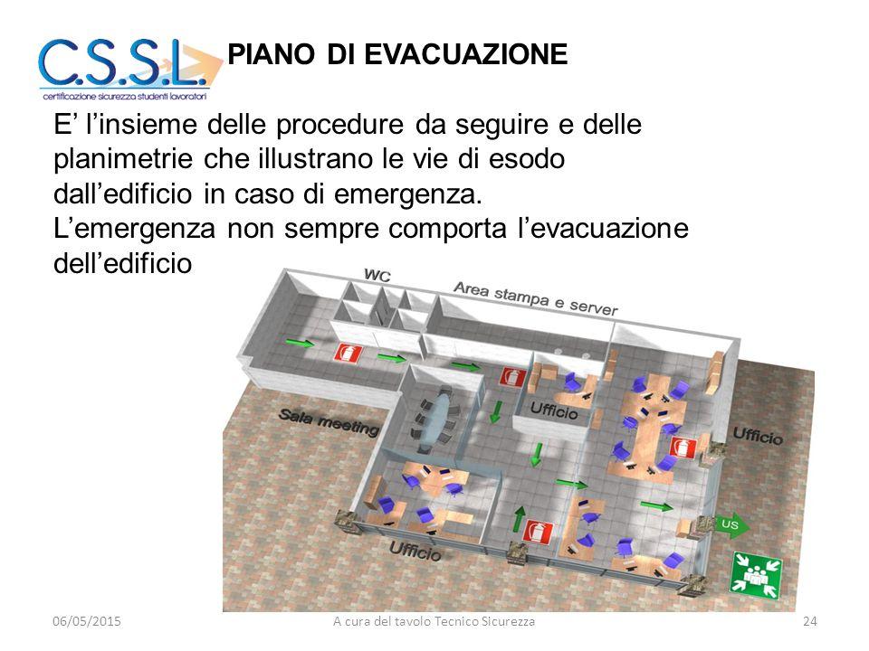 PIANO DI EVACUAZIONE E' l'insieme delle procedure da seguire e delle planimetrie che illustrano le vie di esodo dall'edificio in caso di emergenza.