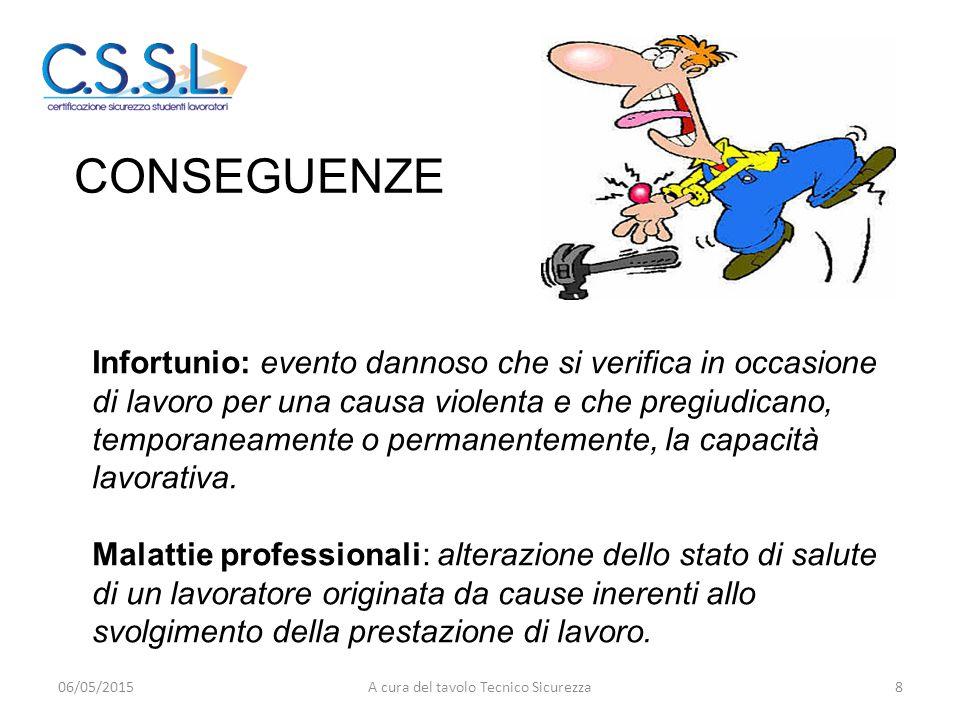 Infortunio: evento dannoso che si verifica in occasione di lavoro per una causa violenta e che pregiudicano, temporaneamente o permanentemente, la cap