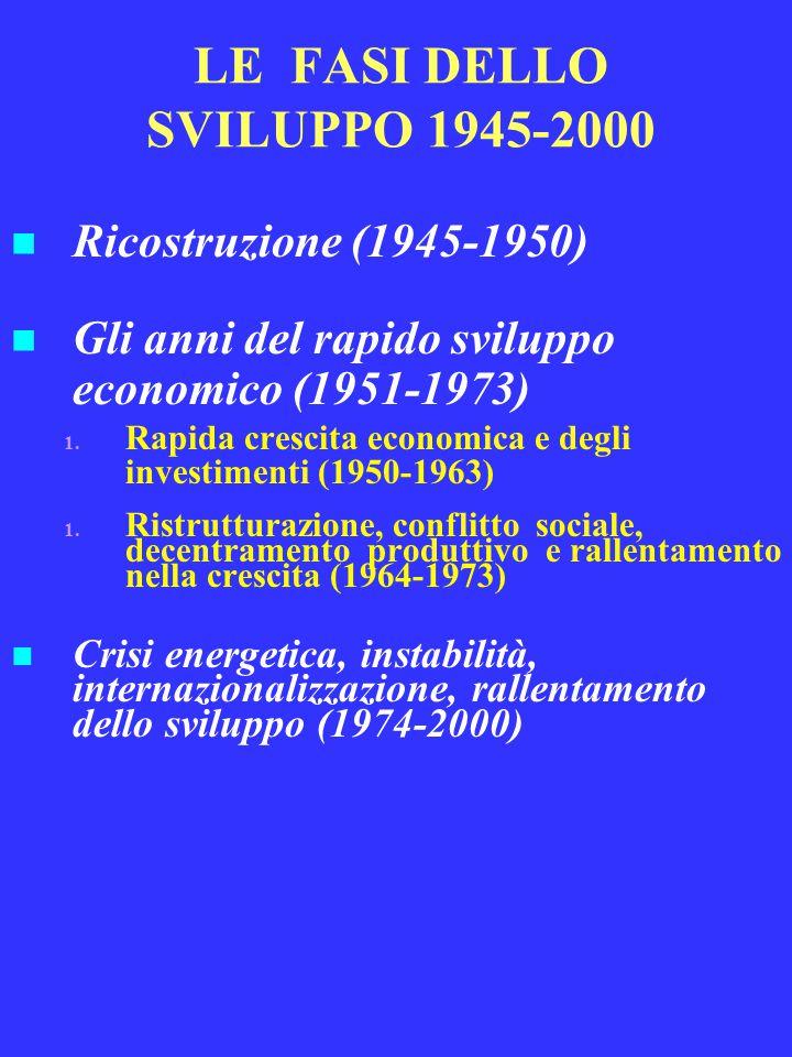 LE FASI DELLO SVILUPPO 1945-2000 Ricostruzione (1945-1950) Gli anni del rapido sviluppo economico (1951-1973) 1.