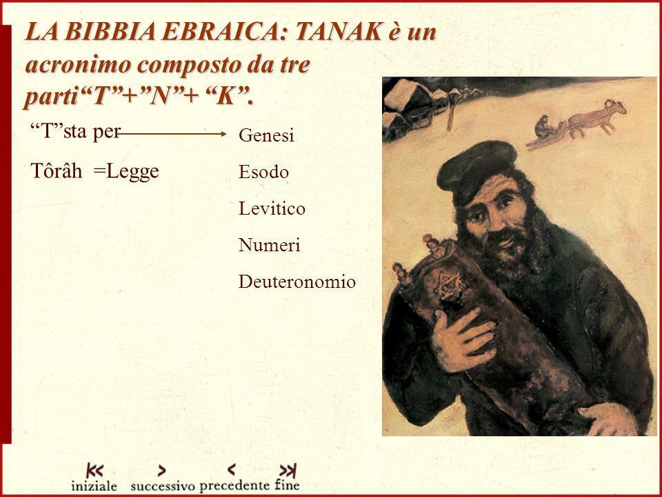 LA BIBBIA EBRAICA: TANAK è un acronimo composto da tre parti T + N + K .