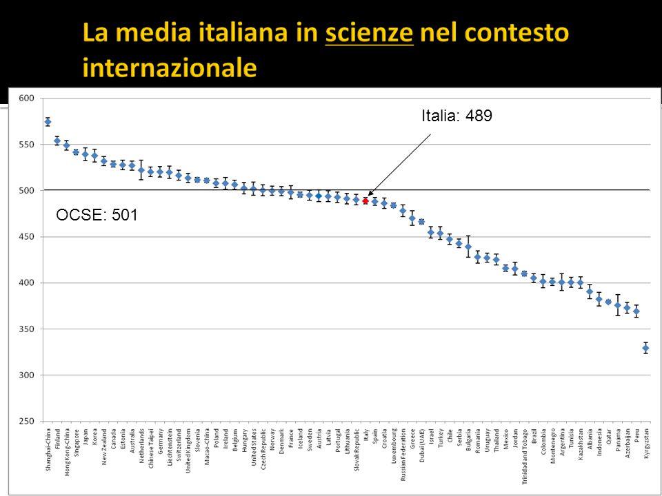 Italia: 489 OCSE: 501