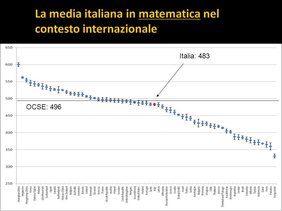 Italia: 483 OCSE: 496