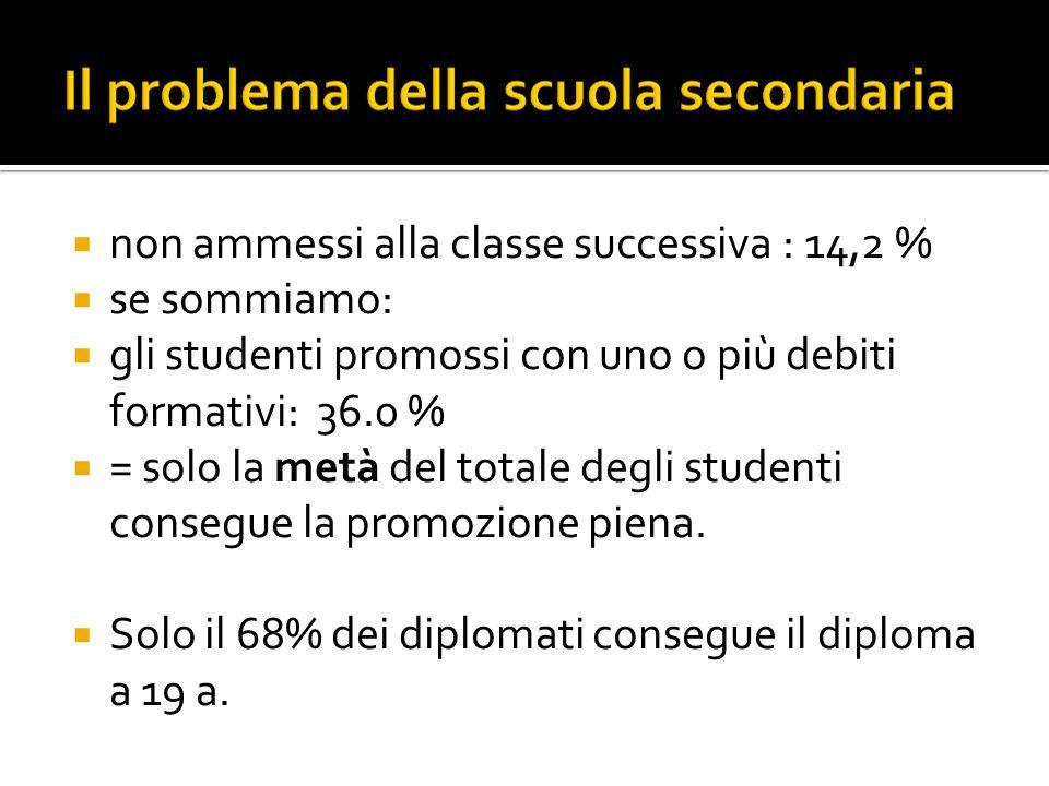  non ammessi alla classe successiva : 14,2 %  se sommiamo:  gli studenti promossi con uno o più debiti formativi: 36.0 %  = solo la metà del totale degli studenti consegue la promozione piena.
