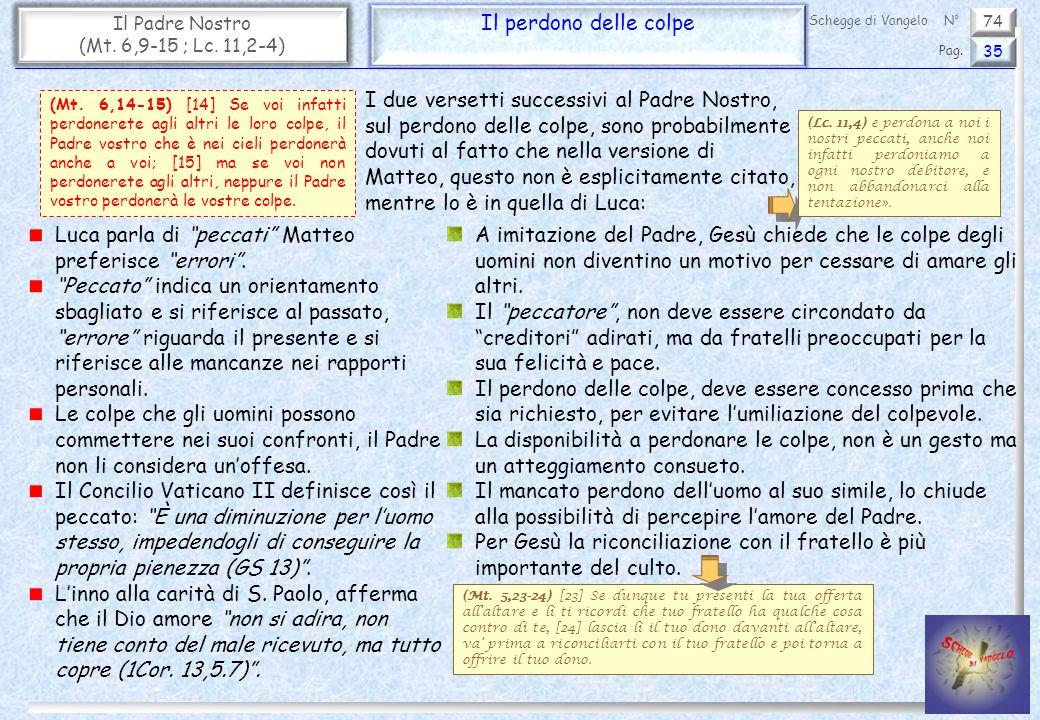 74 Il Padre Nostro (Mt. 6,9-15 ; Lc. 11,2-4) Il perdono delle colpe 35 Pag. Schegge di VangeloN° I due versetti successivi al Padre Nostro, sul perdon