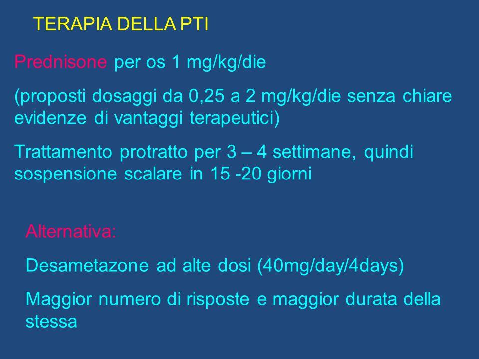 TERAPIA DELLA PTI Prednisone per os 1 mg/kg/die (proposti dosaggi da 0,25 a 2 mg/kg/die senza chiare evidenze di vantaggi terapeutici) Trattamento pro