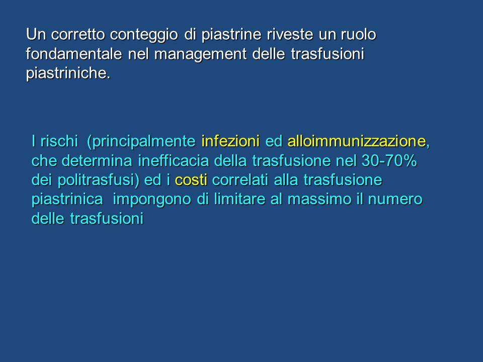 Un corretto conteggio di piastrine riveste un ruolo fondamentale nel management delle trasfusioni piastriniche. I rischi (principalmente infezioni ed