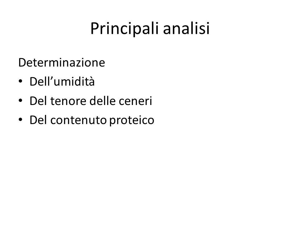 Principali analisi Determinazione Dell'umidità Del tenore delle ceneri Del contenuto proteico