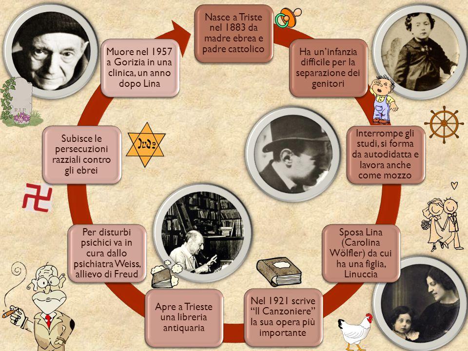 Nasce a Triste nel 1883 da madre ebrea e padre cattolico Ha un'infanzia difficile per la separazione dei genitori Interrompe gli studi, si forma da au