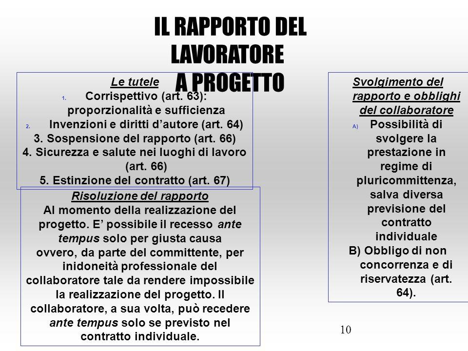10 IL RAPPORTO DEL LAVORATORE A PROGETTO Le tutele 1. Corrispettivo (art. 63): proporzionalità e sufficienza 2. Invenzioni e diritti d'autore (art. 64