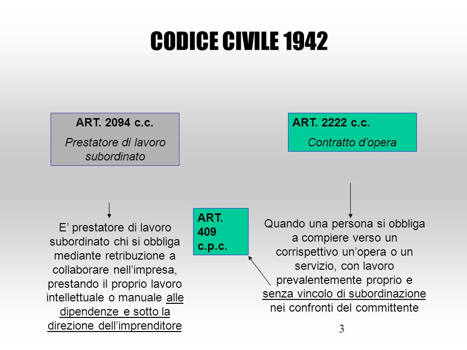 24 PROCEDURA DI CERTIFICAZIONE (ART.