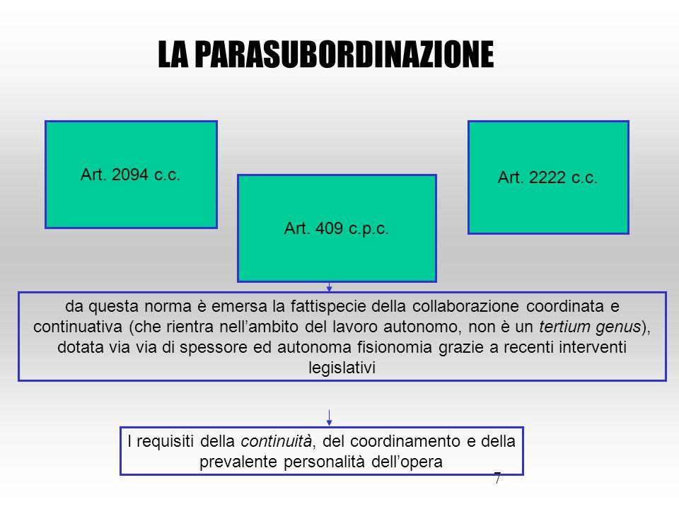 8 LAVORO A PROGETTO Riferimenti normativi Artt.61 ss.