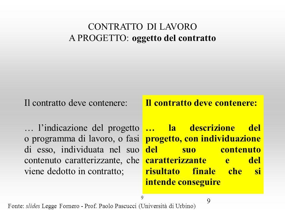 9 CONTRATTO DI LAVORO A PROGETTO: oggetto del contratto Il contratto deve contenere: … l'indicazione del progetto o programma di lavoro, o fasi di ess