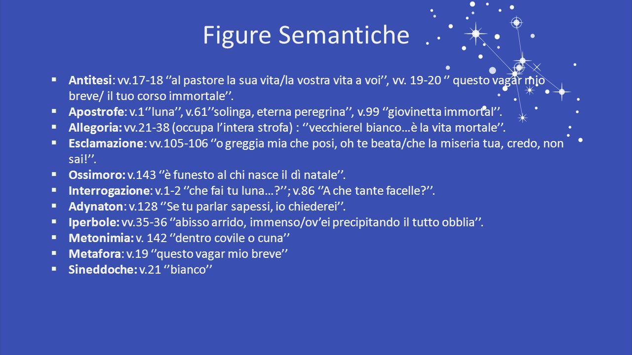 Figure Semantiche  Antitesi: vv.17-18 ''al pastore la sua vita/la vostra vita a voi'', vv. 19-20 '' questo vagar mio breve/ il tuo corso immortale''.