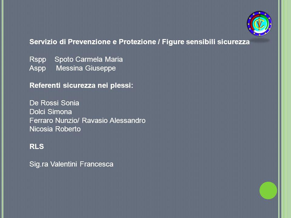 Servizio di Prevenzione e Protezione / Figure sensibili sicurezza Rspp Spoto Carmela Maria Aspp Messina Giuseppe Referenti sicurezza nei plessi: De Ro