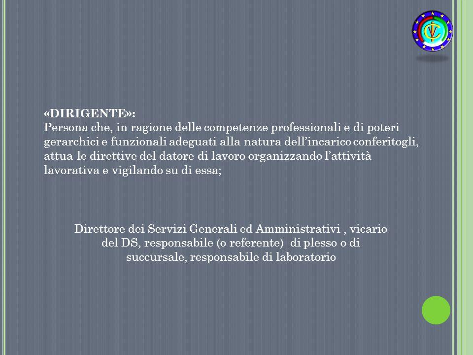 «DIRIGENTE»: Persona che, in ragione delle competenze professionali e di poteri gerarchici e funzionali adeguati alla natura dell'incarico conferitogl