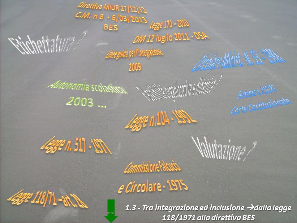1.3 - Tra integrazione ed inclusione  dalla legge 118/1971 alla direttiva BES referente integrazione UST -VA - L.