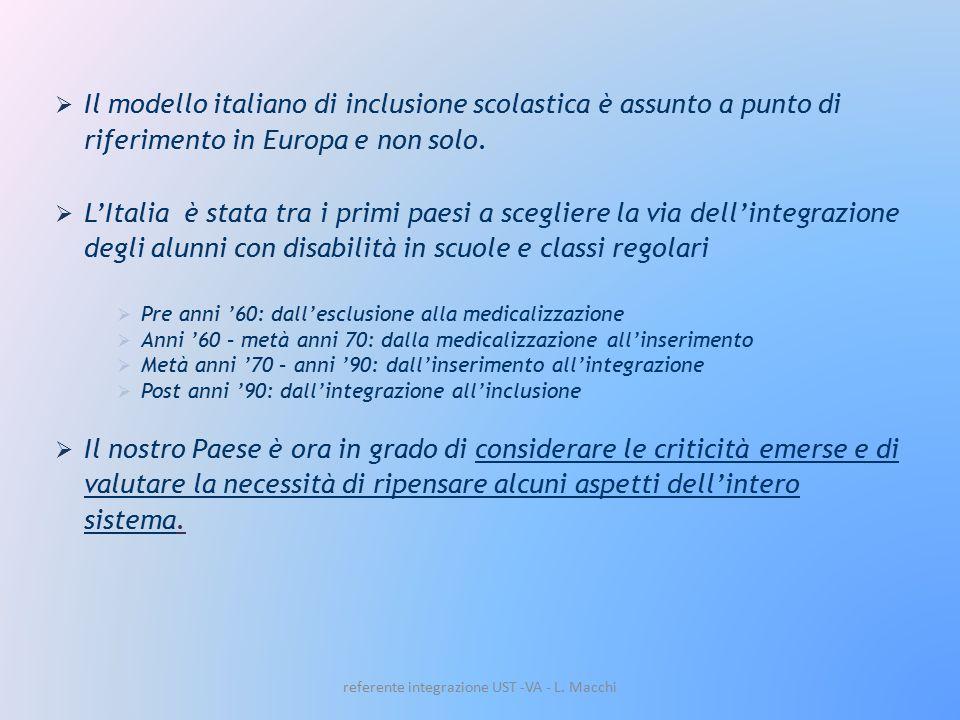  Il modello italiano di inclusione scolastica è assunto a punto di riferimento in Europa e non solo.
