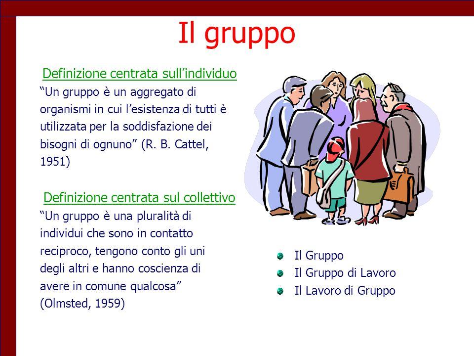 """Il gruppo Definizione centrata sull'individuo """"Un gruppo è un aggregato di organismi in cui l'esistenza di tutti è utilizzata per la soddisfazione dei"""