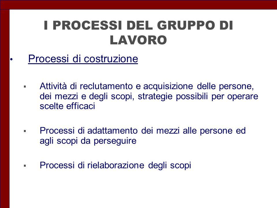 I PROCESSI DEL GRUPPO DI LAVORO Processi di costruzione  Attività di reclutamento e acquisizione delle persone, dei mezzi e degli scopi, strategie po