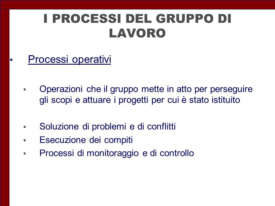 I PROCESSI DEL GRUPPO DI LAVORO Processi operativi  Operazioni che il gruppo mette in atto per perseguire gli scopi e attuare i progetti per cui è st