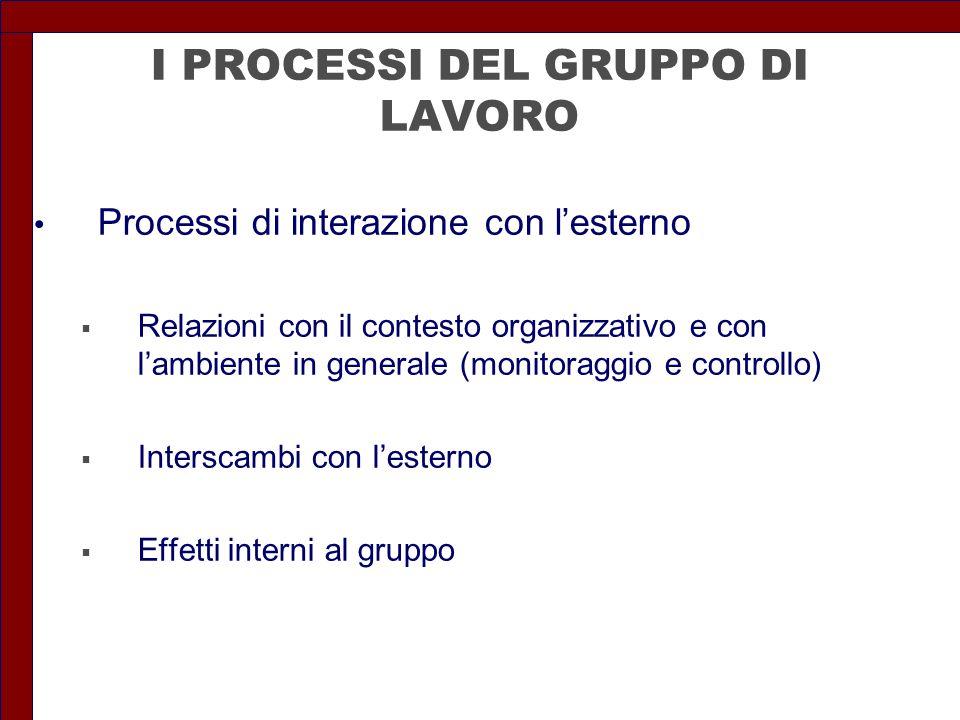 I PROCESSI DEL GRUPPO DI LAVORO Processi di interazione con l'esterno  Relazioni con il contesto organizzativo e con l'ambiente in generale (monitora