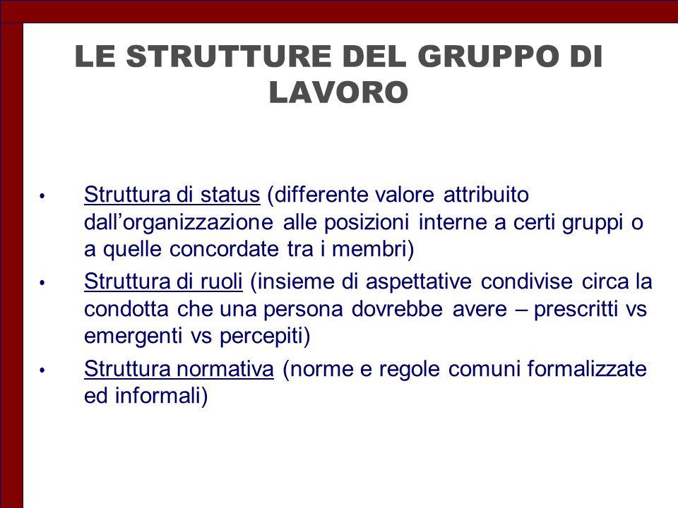 LE STRUTTURE DEL GRUPPO DI LAVORO Struttura di status (differente valore attribuito dall'organizzazione alle posizioni interne a certi gruppi o a quel