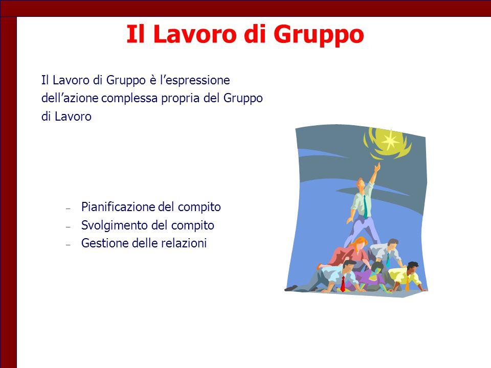 Il Lavoro di Gruppo Il Lavoro di Gruppo è l'espressione dell'azione complessa propria del Gruppo di Lavoro – Pianificazione del compito – Svolgimento