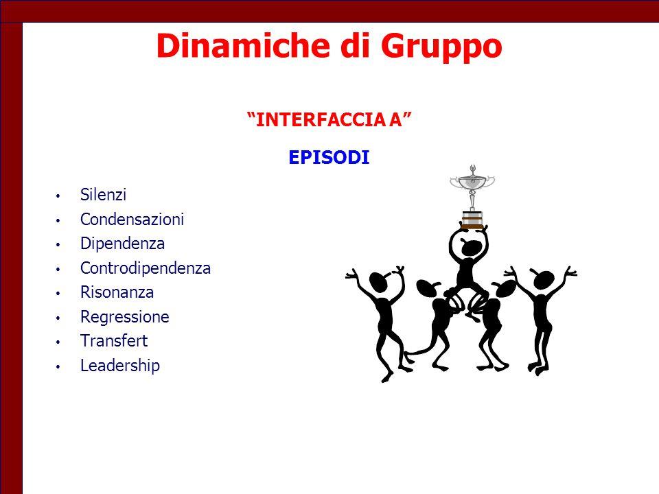 """Dinamiche di Gruppo """"INTERFACCIA A"""" EPISODI Silenzi Condensazioni Dipendenza Controdipendenza Risonanza Regressione Transfert Leadership"""