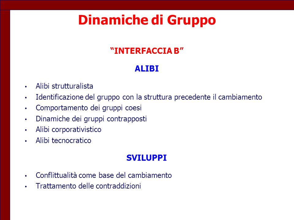 """Dinamiche di Gruppo """"INTERFACCIA B"""" ALIBI Alibi strutturalista Identificazione del gruppo con la struttura precedente il cambiamento Comportamento dei"""