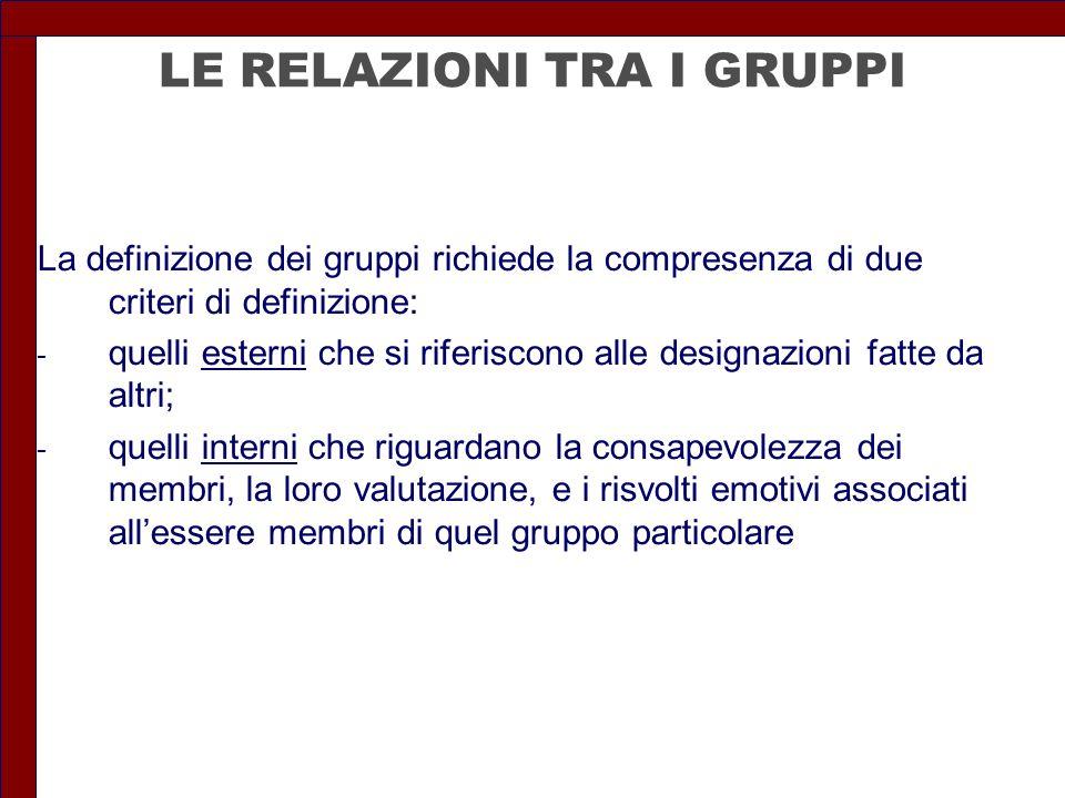 LE RELAZIONI TRA I GRUPPI La definizione dei gruppi richiede la compresenza di due criteri di definizione: - quelli esterni che si riferiscono alle de