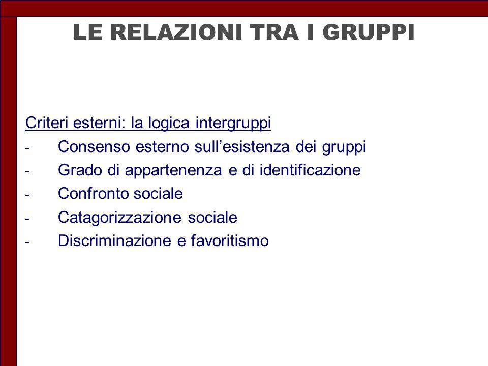 LE RELAZIONI TRA I GRUPPI Criteri esterni: la logica intergruppi - Consenso esterno sull'esistenza dei gruppi - Grado di appartenenza e di identificaz