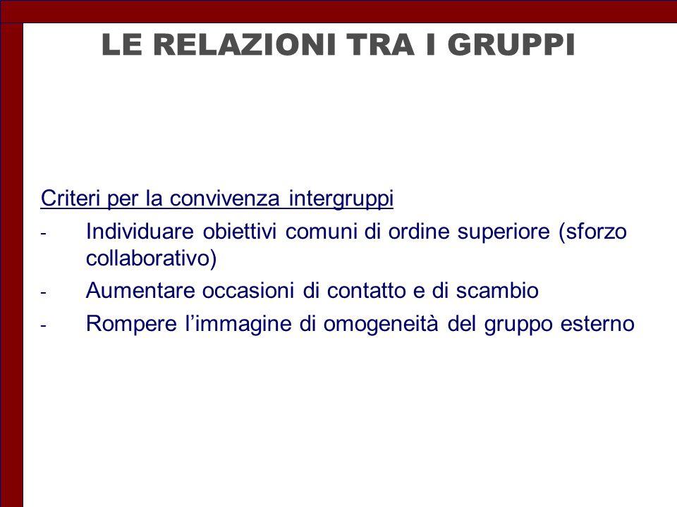 LE RELAZIONI TRA I GRUPPI Criteri per la convivenza intergruppi - Individuare obiettivi comuni di ordine superiore (sforzo collaborativo) - Aumentare