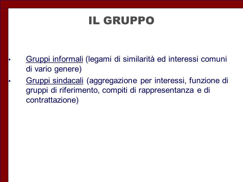 IL GRUPPO Gruppi informali (legami di similarità ed interessi comuni di vario genere) Gruppi sindacali (aggregazione per interessi, funzione di gruppi