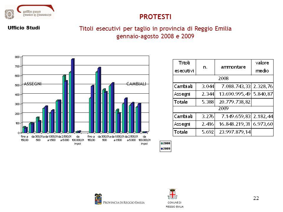 22 ASSEGNICAMBIALI PROTESTI Titoli esecutivi per taglio in provincia di Reggio Emilia gennaio-agosto 2008 e 2009 COMUNE DI REGGIO EMILIA Ufficio Studi