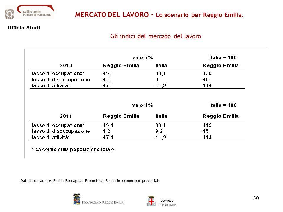 30 MERCATO DEL LAVORO - Lo scenario per Reggio Emilia.