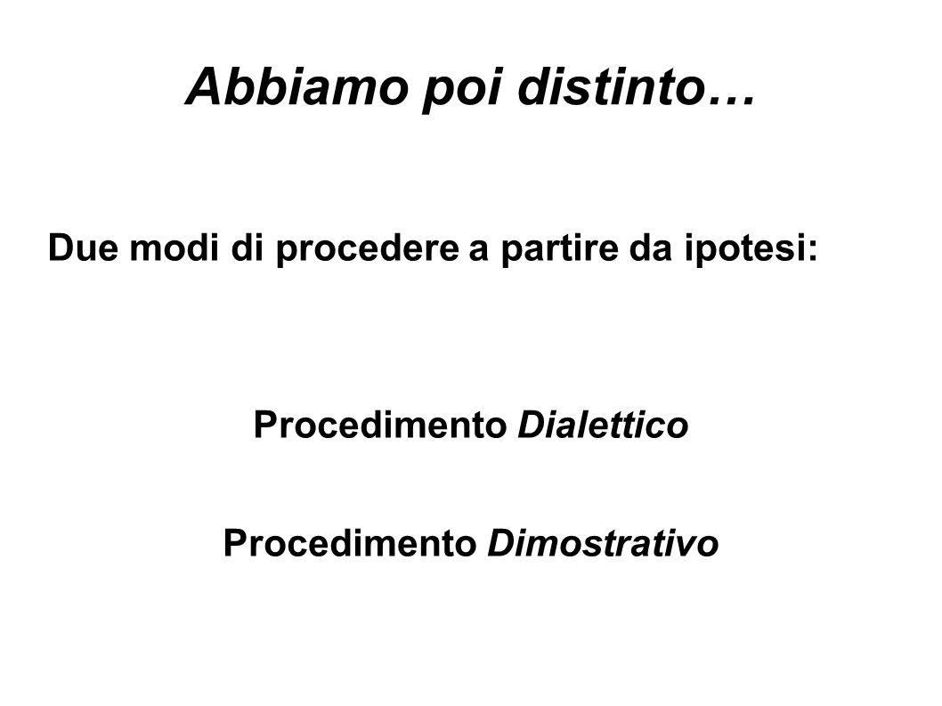 Abbiamo poi distinto… Due modi di procedere a partire da ipotesi: Procedimento Dialettico Procedimento Dimostrativo