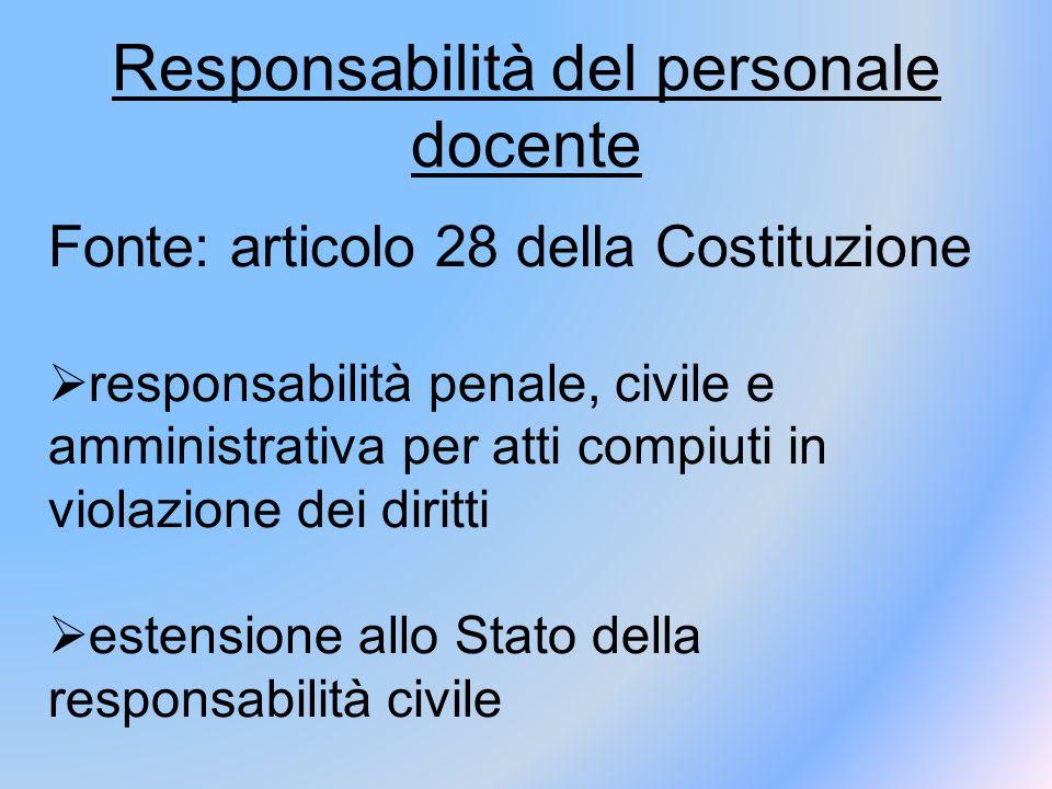 Responsabilità del personale docente Fonte: articolo 28 della Costituzione  responsabilità penale, civile e amministrativa per atti compiuti in viola