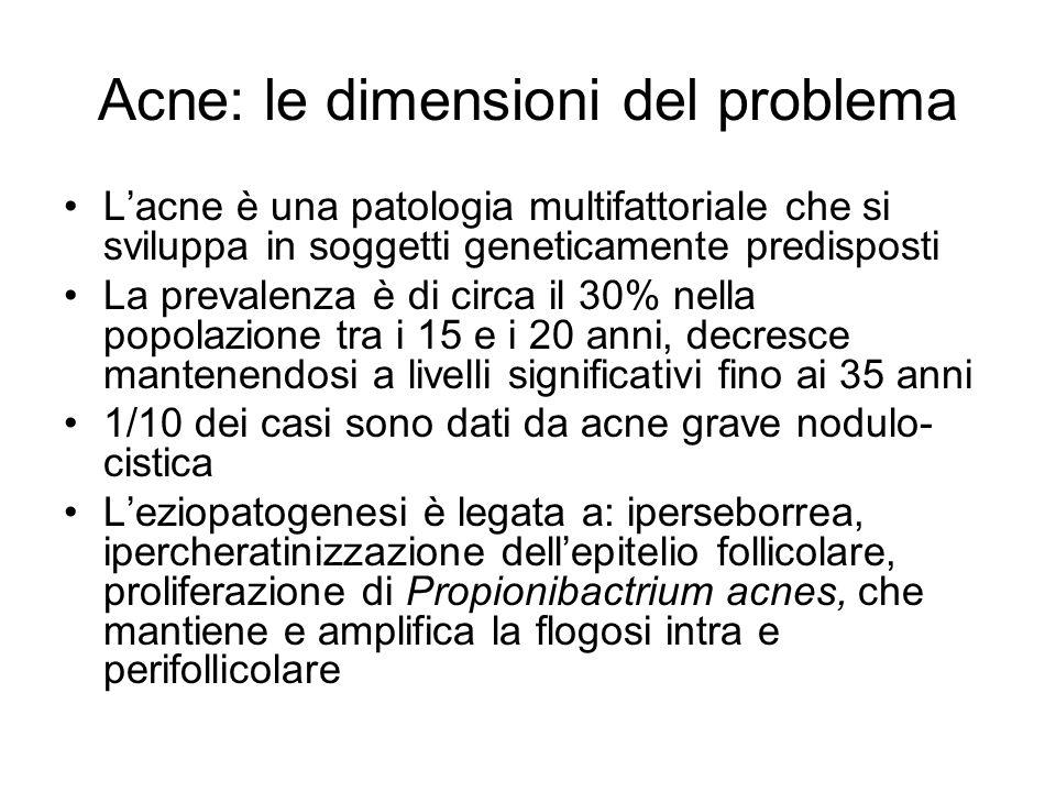 Acne: le dimensioni del problema L'acne è una patologia multifattoriale che si sviluppa in soggetti geneticamente predisposti La prevalenza è di circa