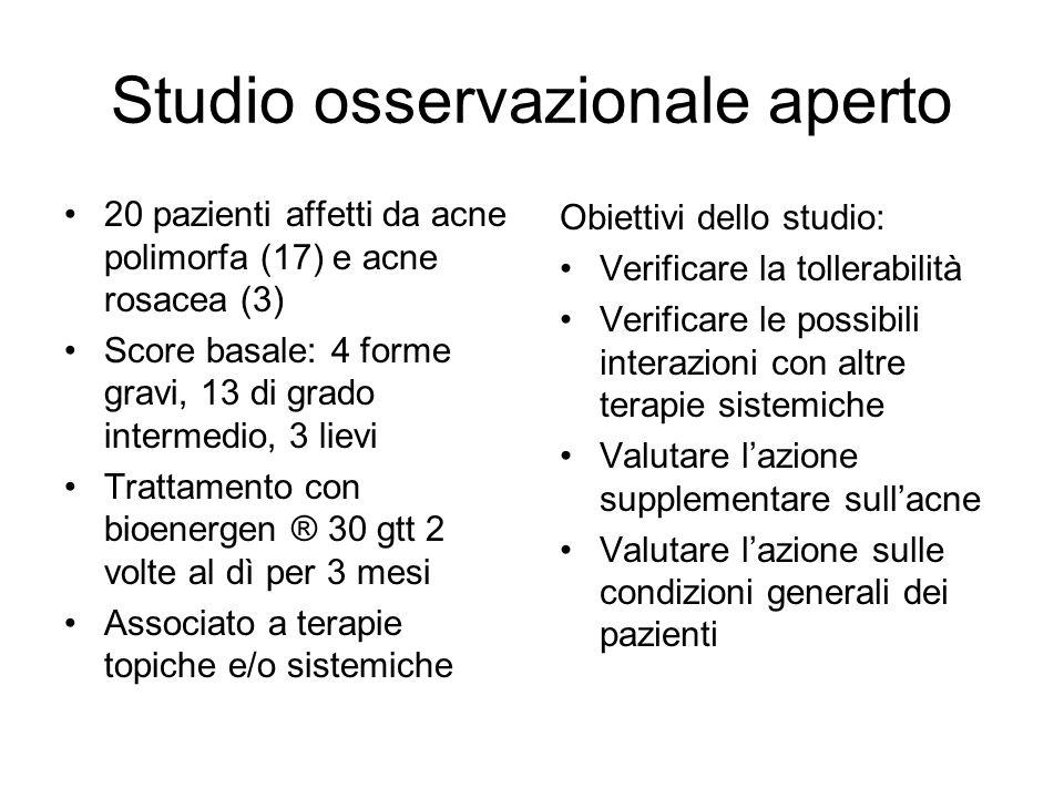 Studio osservazionale aperto 20 pazienti affetti da acne polimorfa (17) e acne rosacea (3) Score basale: 4 forme gravi, 13 di grado intermedio, 3 liev