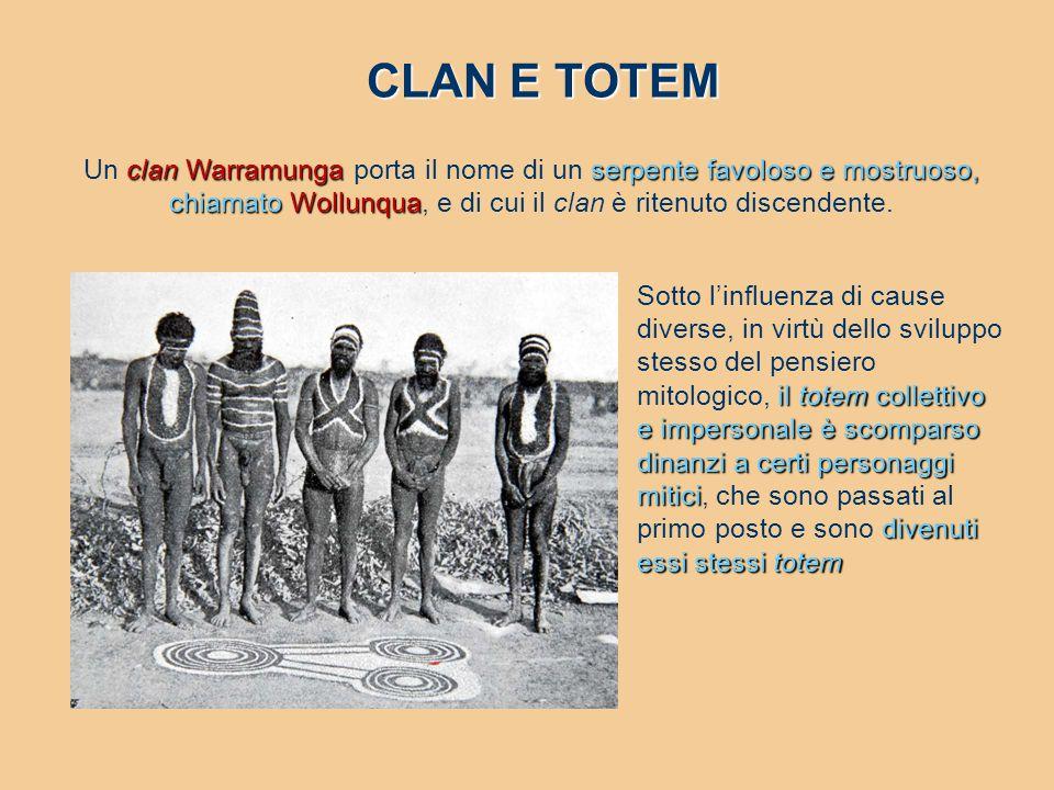 clan Warramungaserpente favoloso e mostruoso, chiamato Wollunqua Un clan Warramunga porta il nome di un serpente favoloso e mostruoso, chiamato Wollun