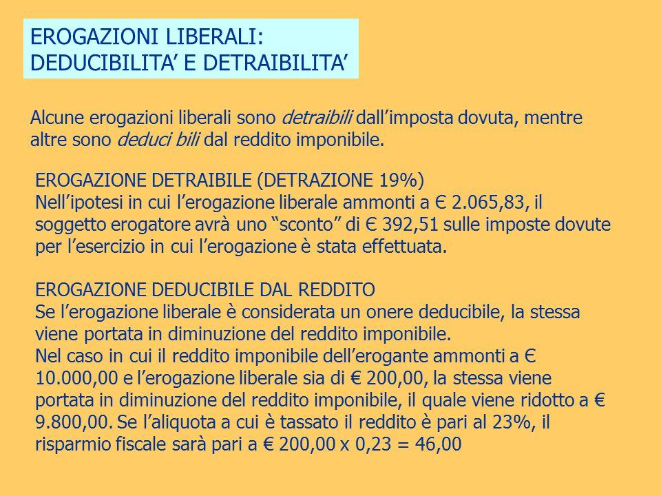 EROGAZIONI LIBERALI EFFETTUATE DA PERSONE FISICHE DESTINATARI - ONLUS, comprese le ONLUS di diritto Fino a € 2.065,83 - associazioni sportive dilettantistiche Fino a € 1.500,00 - associazioni di promozione socialeFino a € 2.065,83 PRESUPPOSTI Pagamento tramite canale bancario o postale DETRAIBILI DALL'IMPOSTA (19%) Art.