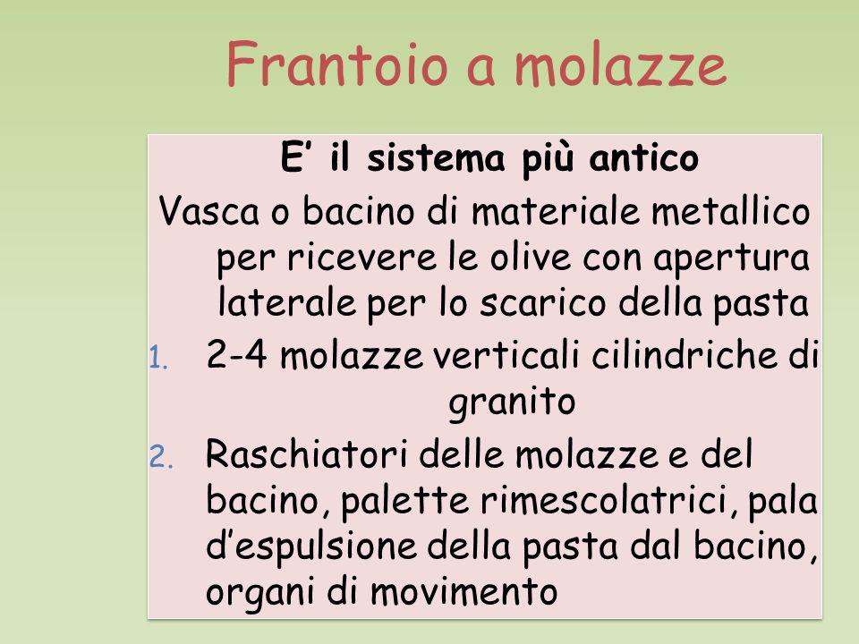 Frantoio a molazze E' il sistema più antico Vasca o bacino di materiale metallico per ricevere le olive con apertura laterale per lo scarico della pasta 1.