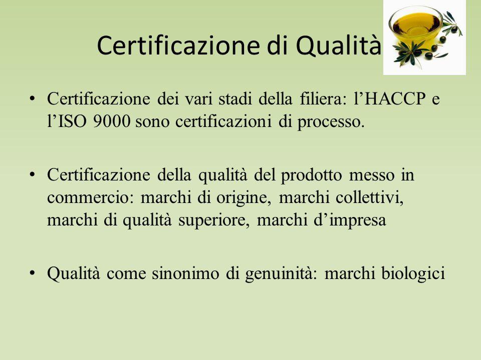 Certificazione di Qualità Certificazione dei vari stadi della filiera: l'HACCP e l'ISO 9000 sono certificazioni di processo.