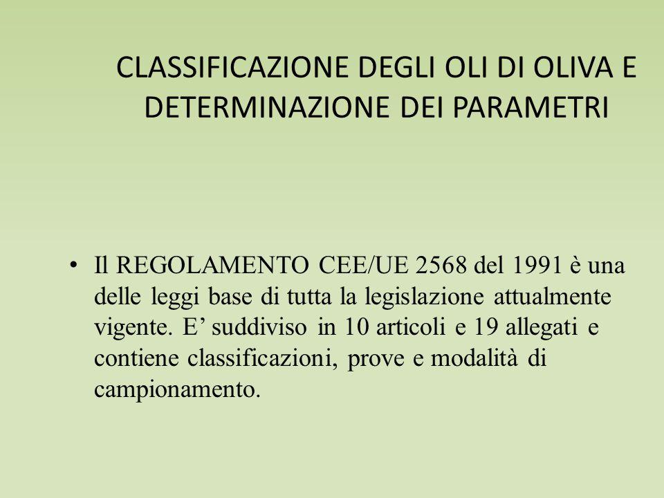 CLASSIFICAZIONE DEGLI OLI DI OLIVA E DETERMINAZIONE DEI PARAMETRI Il REGOLAMENTO CEE/UE 2568 del 1991 è una delle leggi base di tutta la legislazione attualmente vigente.