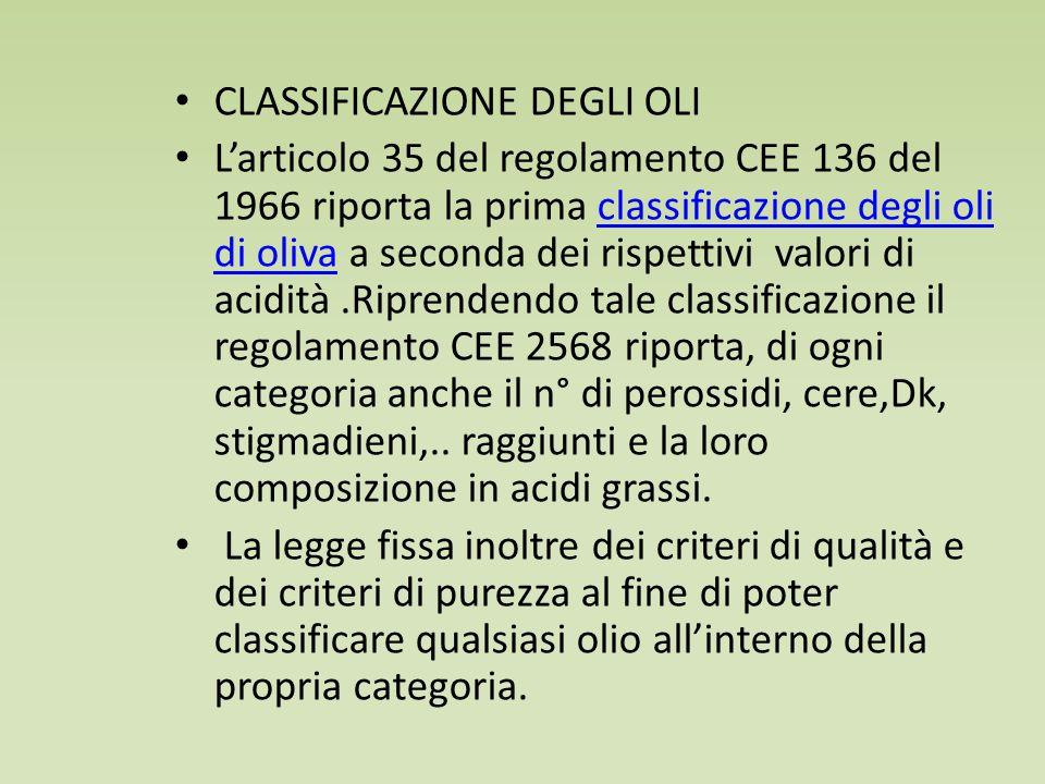 CLASSIFICAZIONE DEGLI OLI L'articolo 35 del regolamento CEE 136 del 1966 riporta la prima classificazione degli oli di oliva a seconda dei rispettivi valori di acidità.Riprendendo tale classificazione il regolamento CEE 2568 riporta, di ogni categoria anche il n° di perossidi, cere,Dk, stigmadieni,..