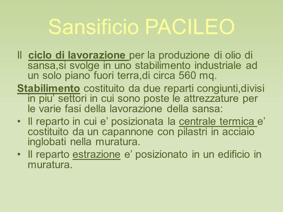 Sansificio PACILEO Il ciclo di lavorazione per la produzione di olio di sansa,si svolge in uno stabilimento industriale ad un solo piano fuori terra,di circa 560 mq.